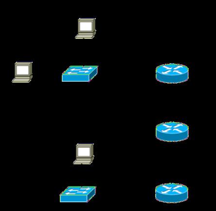 understanding ip routing
